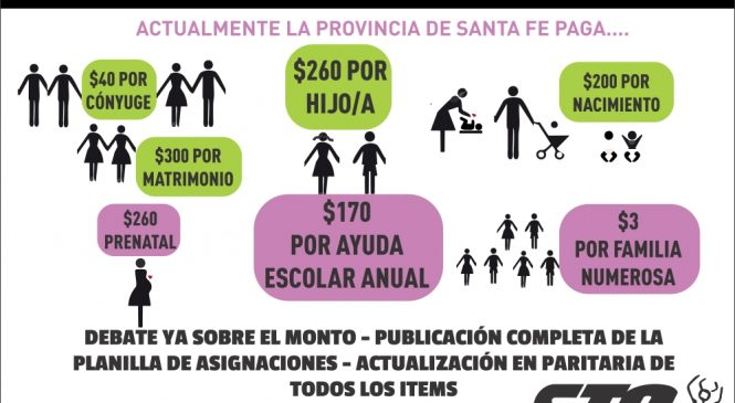 """Informe """"Asignaciones Familiares, vergüenza silenciada"""": EXIGIMOS AUMENTO YA"""