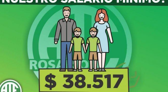 El salario mínimo debería ser de $38.517
