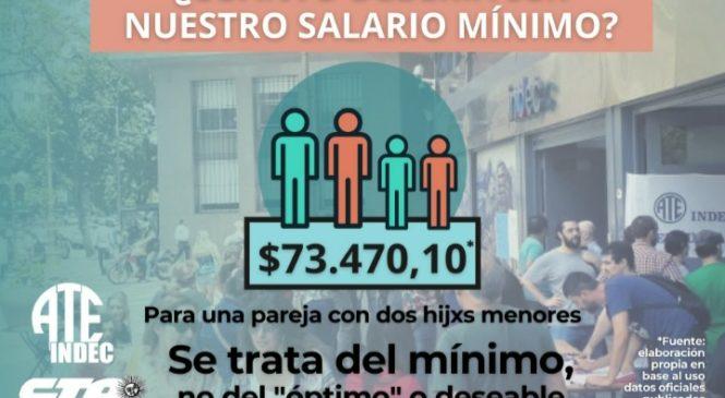 El salario mínimo debería ser de $73.470