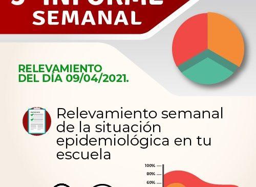 3° Informe epidemiológico semanal de la situación en las escuelas