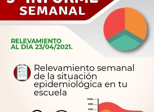 Relevamiento epidemiológico en escuelas al 23 de abril